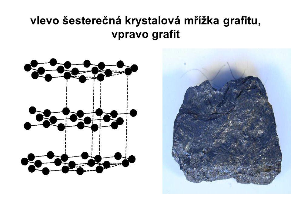 vlevo šesterečná krystalová mřížka grafitu, vpravo grafit