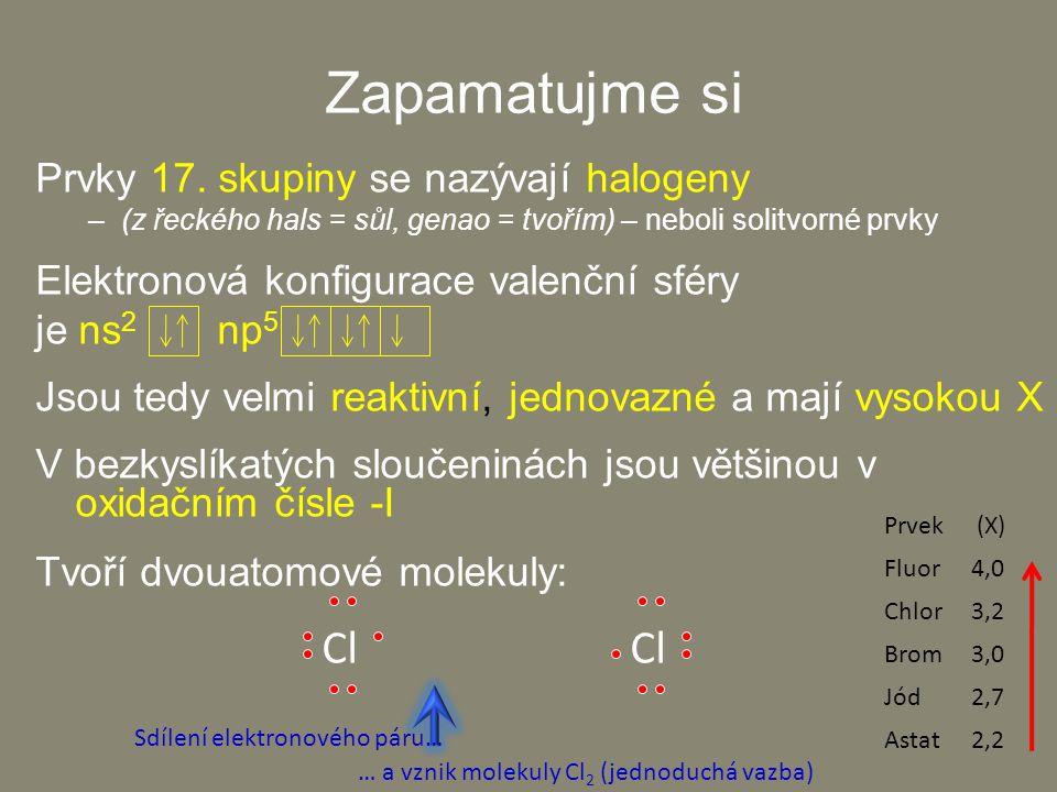 Zapamatujme si Cl Cl Prvky 17. skupiny se nazývají halogeny