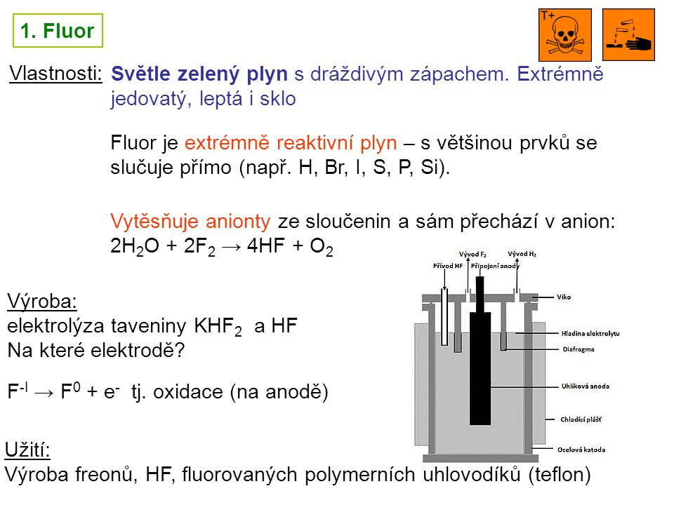 1. Fluor Vlastnosti: Světle zelený plyn s dráždivým zápachem. Extrémně jedovatý, leptá i sklo.