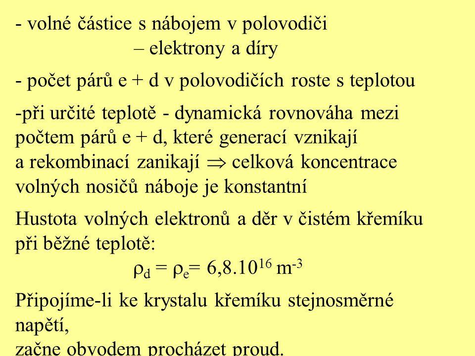 - volné částice s nábojem v polovodiči