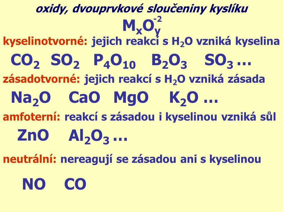 MxOy CO2 SO2 P4O10 B2O3 SO3 … Na2O CaO MgO K2O … ZnO Al2O3 … NO CO