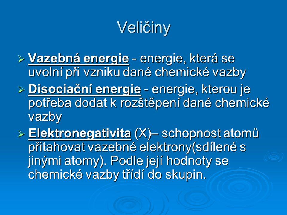 Veličiny Vazebná energie - energie, která se uvolní při vzniku dané chemické vazby.