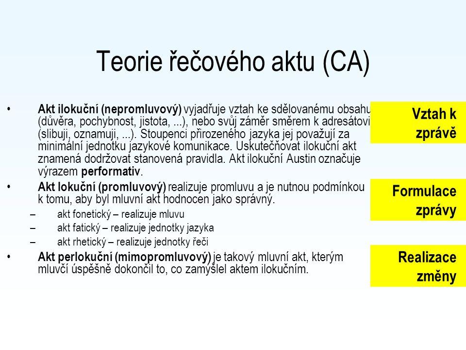 Teorie řečového aktu (CA)