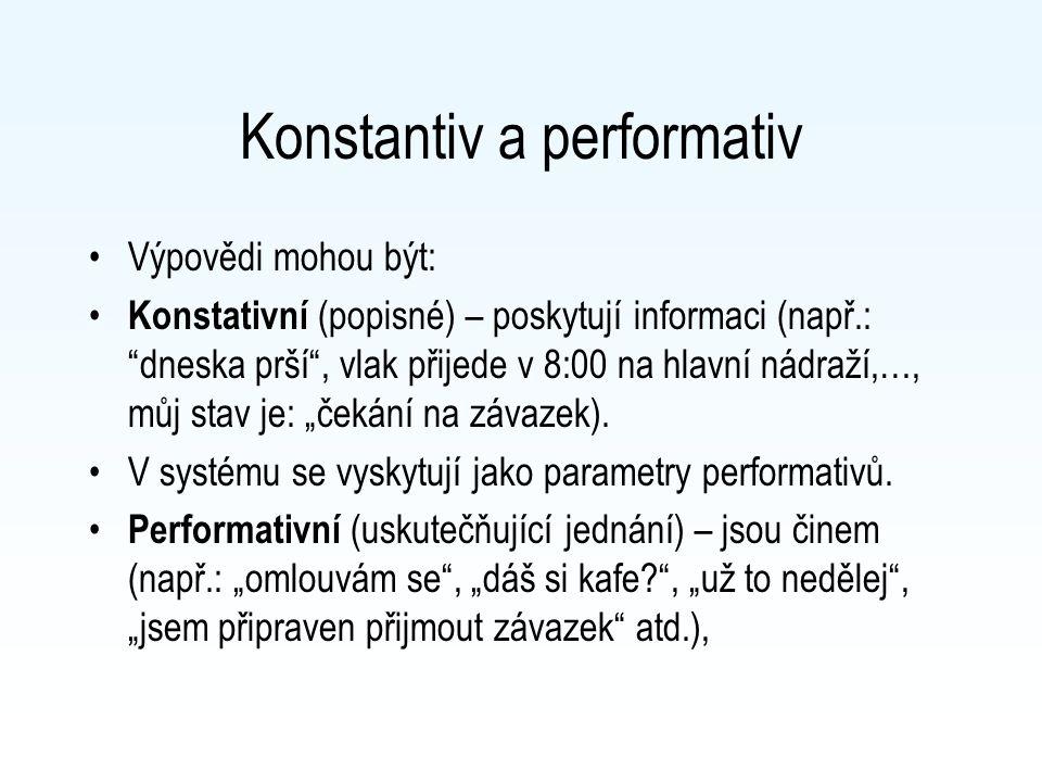 Konstantiv a performativ