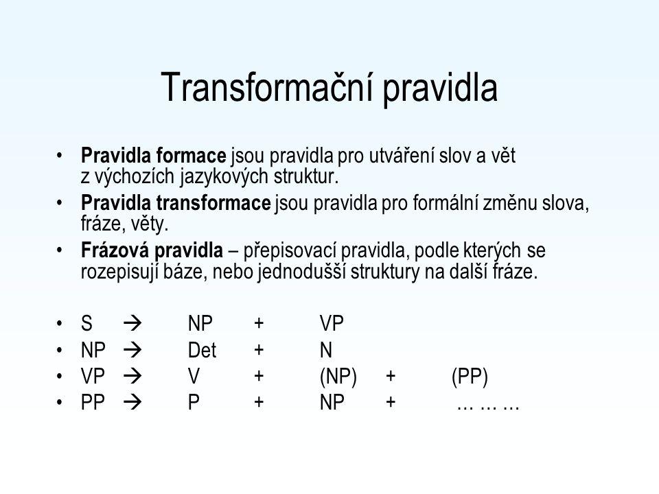 Transformační pravidla