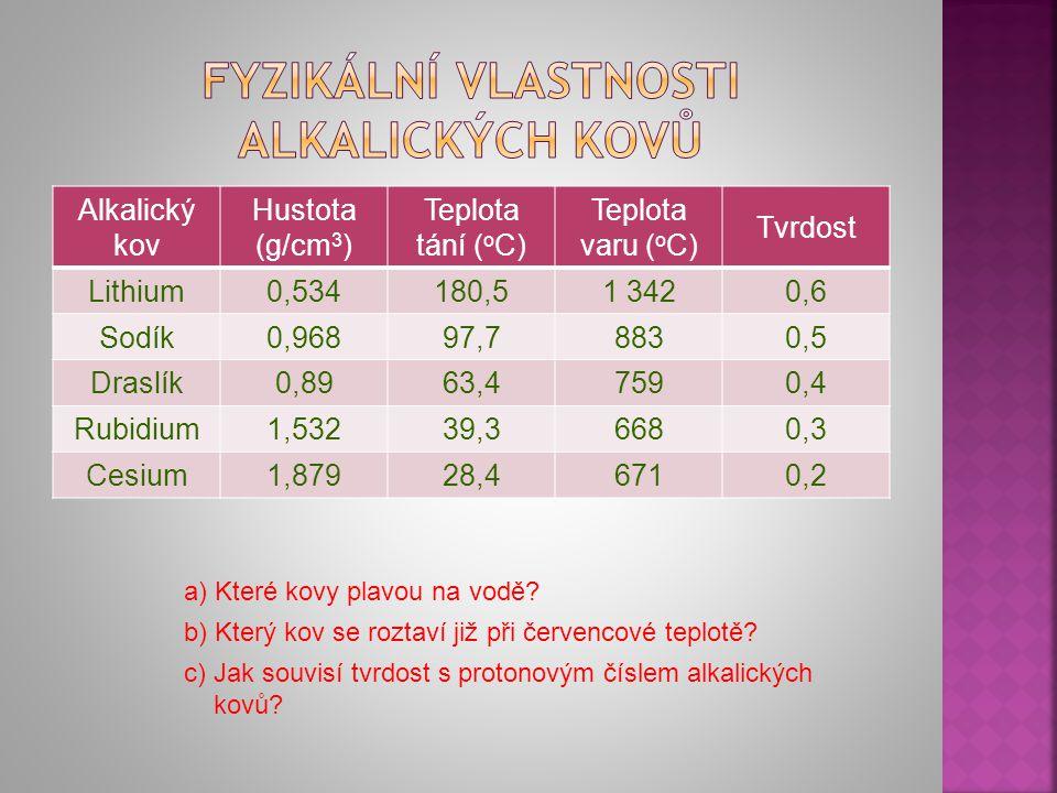 Fyzikální vlastnosti alkalických kovů