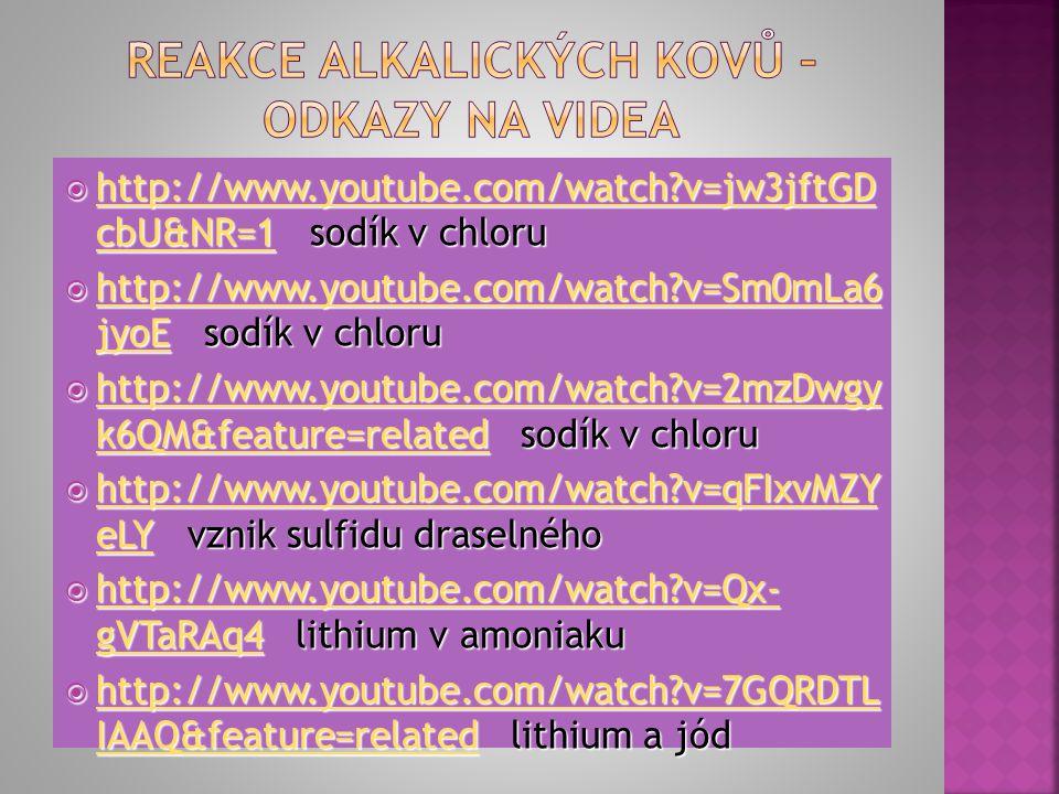 Reakce alkalických kovů – odkazy na videa