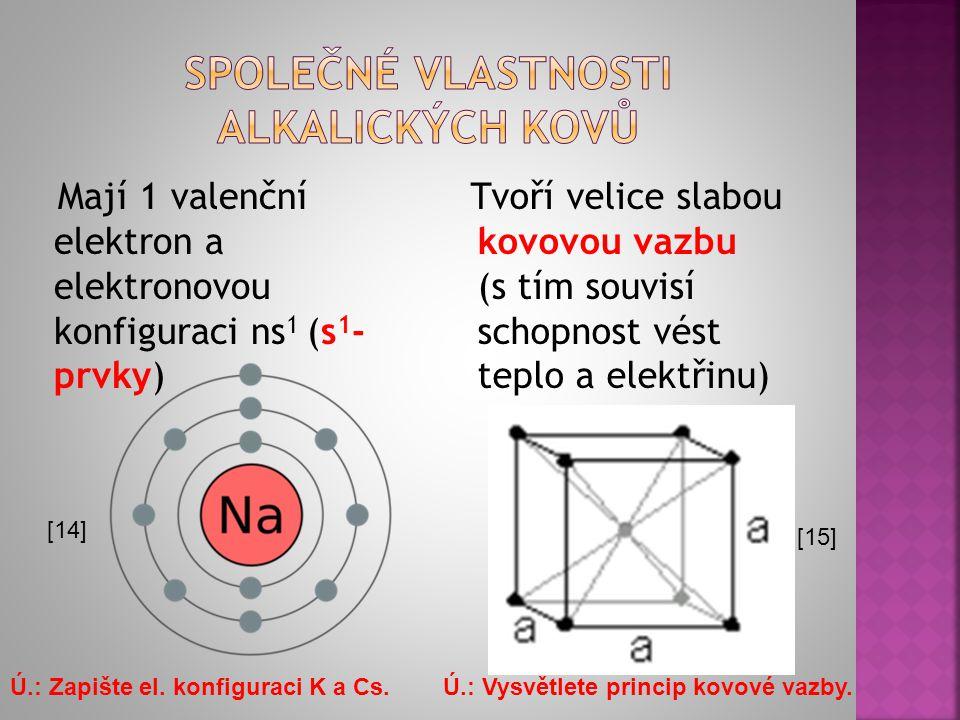 Společné vlastnosti alkalických kovů
