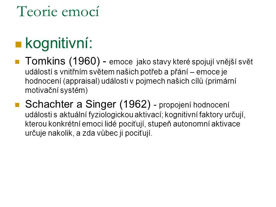 Teorie emocí kognitivní: