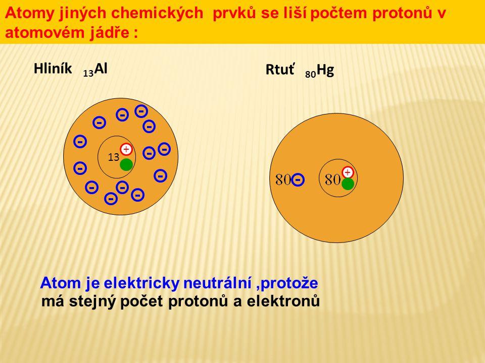 Atom je elektricky neutrální ,protože