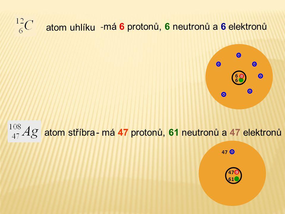 -má 6 protonů, 6 neutronů a 6 elektronů