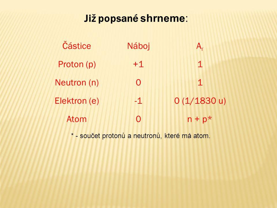 * - součet protonů a neutronů, které má atom.