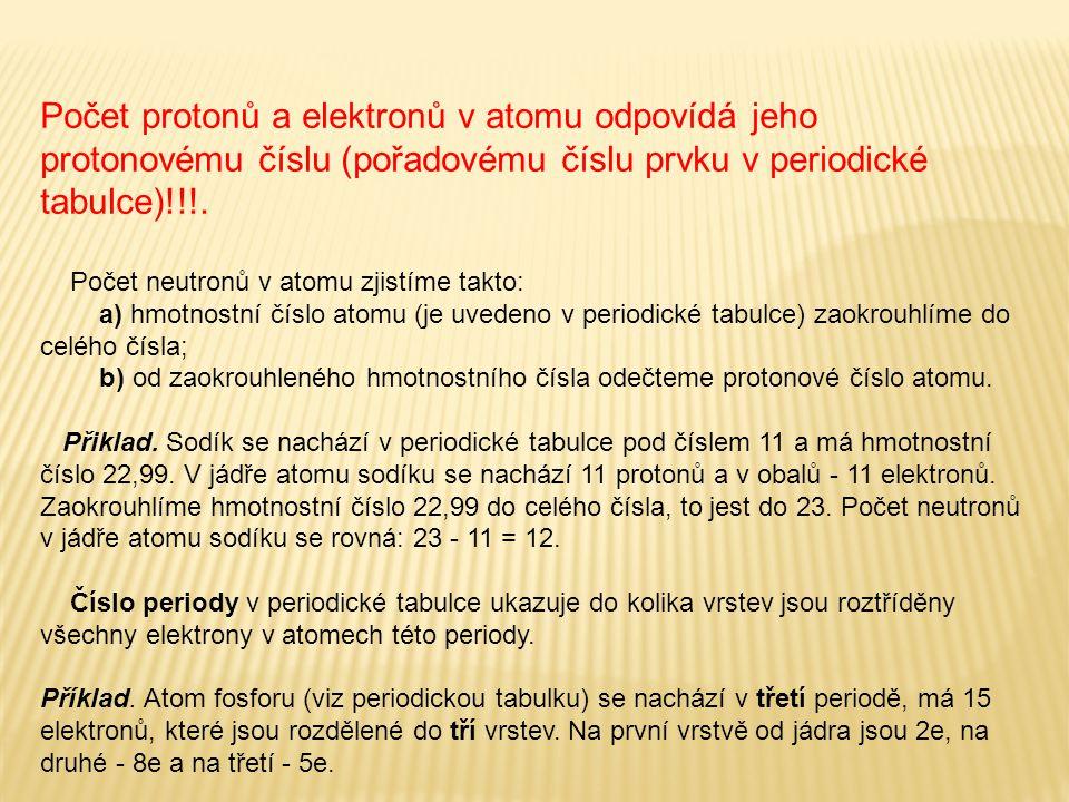 Počet protonů a elektronů v atomu odpovídá jeho protonovému číslu (pořadovému číslu prvku v periodické tabulce)!!!.