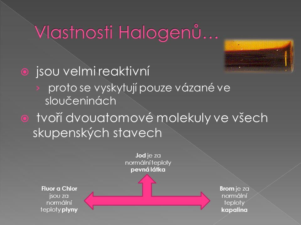Vlastnosti Halogenů… jsou velmi reaktivní