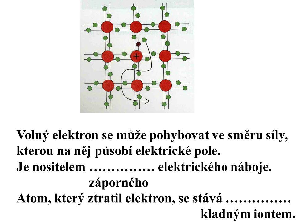 Volný elektron se může pohybovat ve směru síly,
