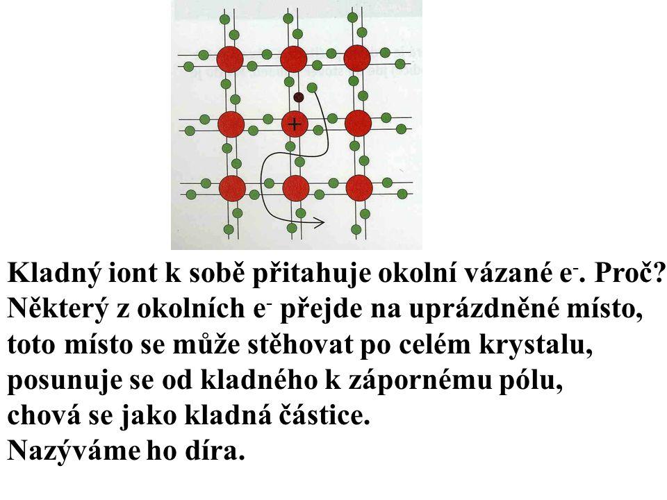 Kladný iont k sobě přitahuje okolní vázané e-. Proč