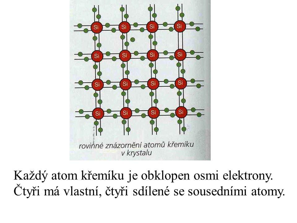 Každý atom křemíku je obklopen osmi elektrony.