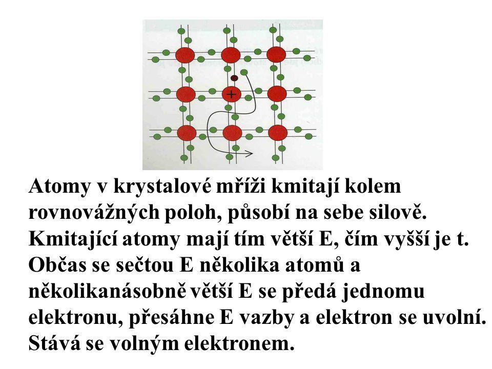 Atomy v krystalové mříži kmitají kolem