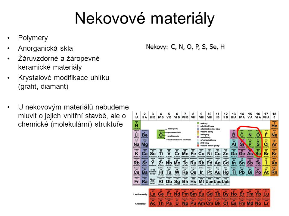 Nekovové materiály Polymery Anorganická skla