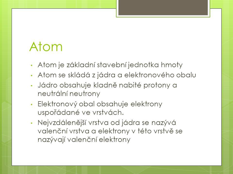 Atom Atom je základní stavební jednotka hmoty