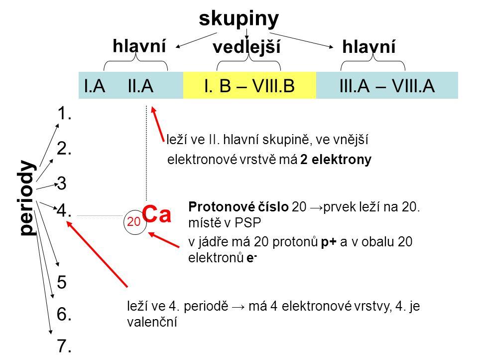 skupiny periody hlavní vedlejší hlavní I.A II.A I. B – VIII.B