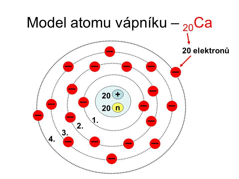 Model atomu vápníku – 20Ca