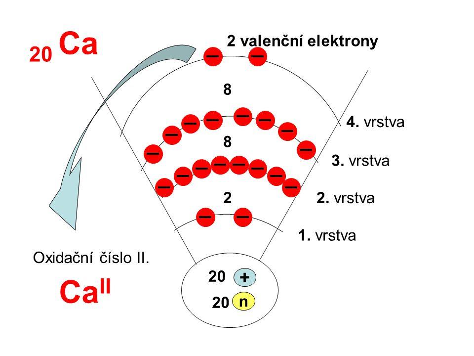 20 Ca CaII + 2 valenční elektrony 8 4. vrstva 8 3. vrstva 2 2. vrstva