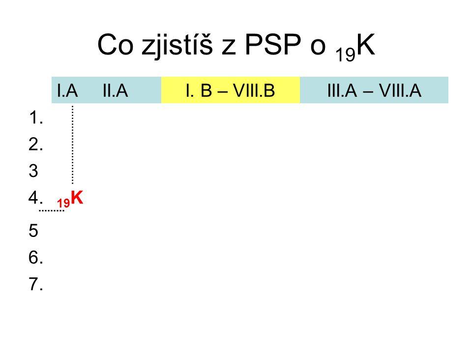 Co zjistíš z PSP o 19K I.A II.A I. B – VIII.B III.A – VIII.A 1. 2. 3