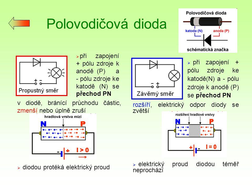 Polovodičová dioda při zapojení + pólu zdroje k anodě (P) a - pólu zdroje ke katodě (N) se přechod PN.