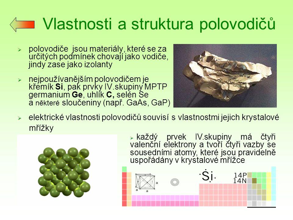 Vlastnosti a struktura polovodičů