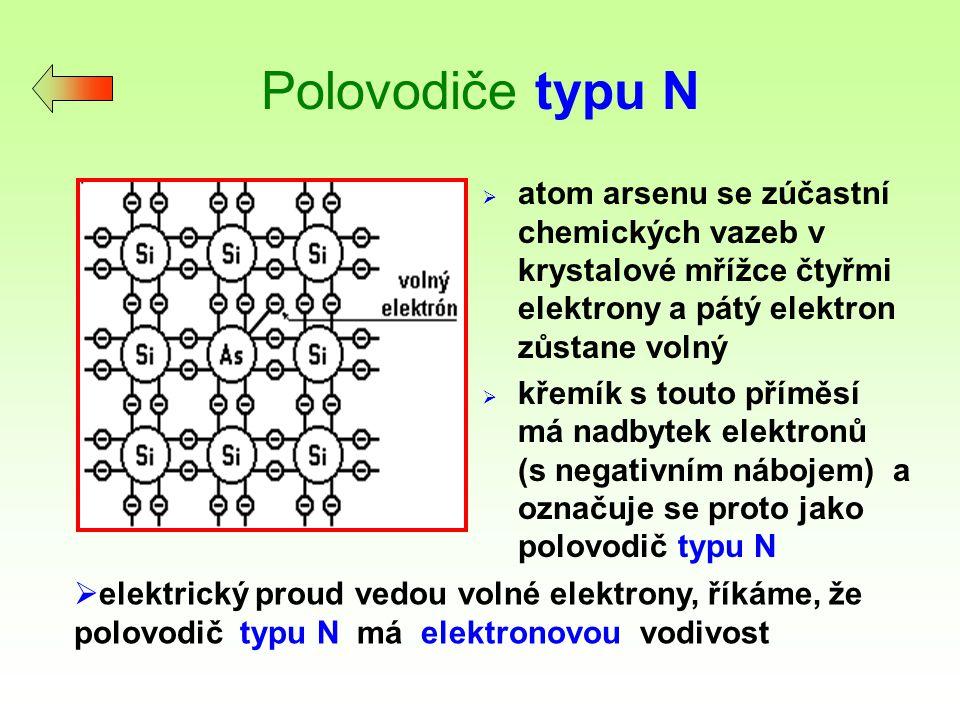 Polovodiče typu N atom arsenu se zúčastní chemických vazeb v krystalové mřížce čtyřmi elektrony a pátý elektron zůstane volný.