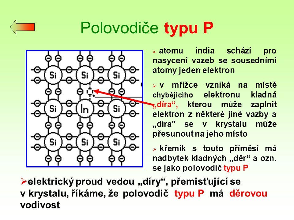 Polovodiče typu P atomu india schází pro nasycení vazeb se sousedními atomy jeden elektron.