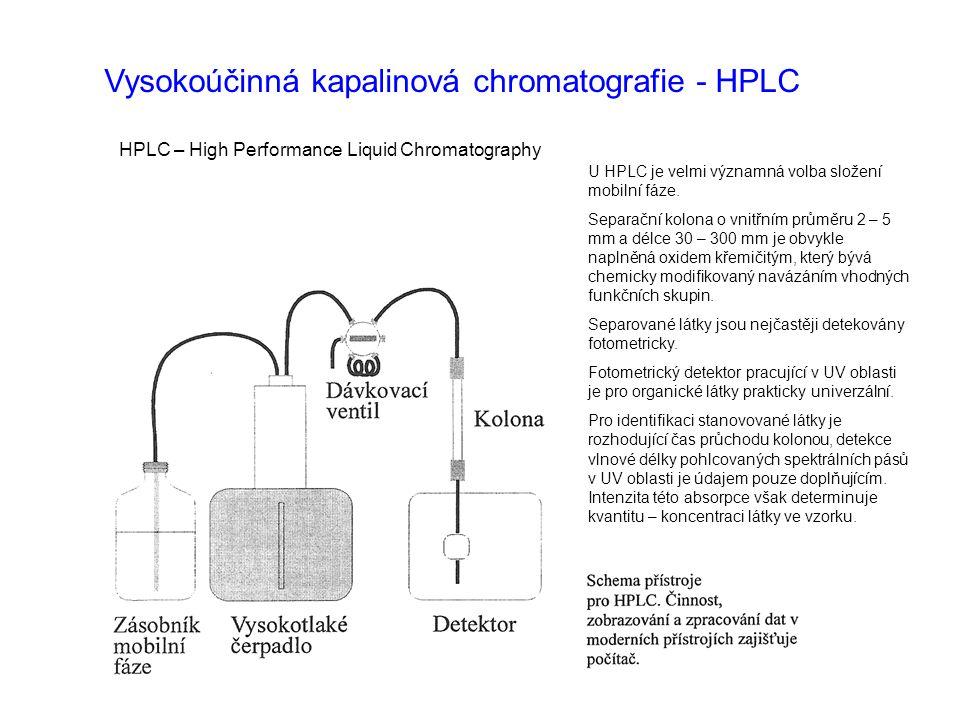Vysokoúčinná kapalinová chromatografie - HPLC