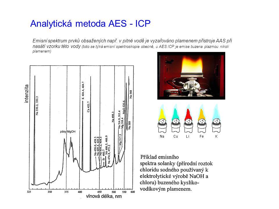 Analytická metoda AES - ICP