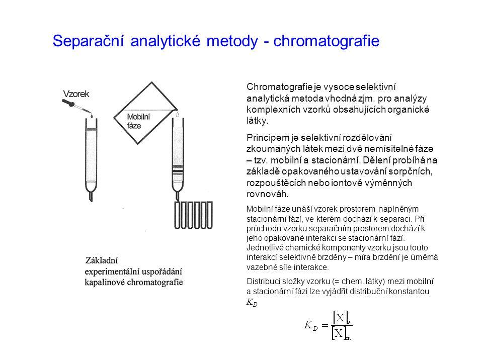 Separační analytické metody - chromatografie