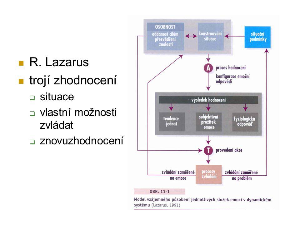 R. Lazarus trojí zhodnocení situace vlastní možnosti zvládat