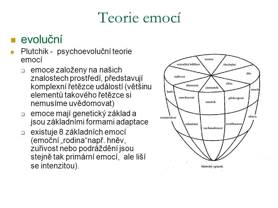 Teorie emocí evoluční Plutchik - psychoevoluční teorie emocí