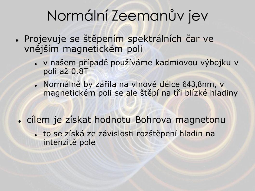 Normální Zeemanův jev Projevuje se štěpením spektrálních čar ve vnějším magnetickém poli.