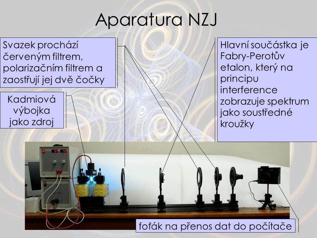 Aparatura NZJ Svazek prochází červeným filtrem, polarizačním filtrem a zaostřují jej dvě čočky.