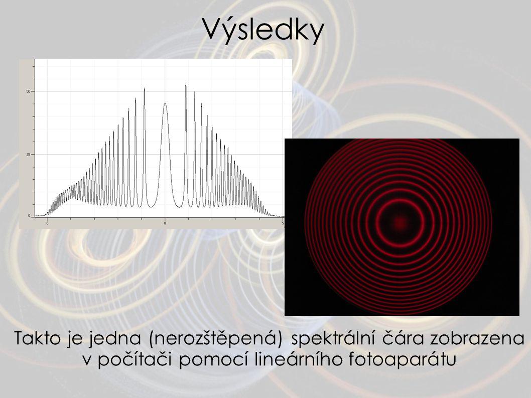 Výsledky Takto je jedna (nerozštěpená) spektrální čára zobrazena v počítači pomocí lineárního fotoaparátu.