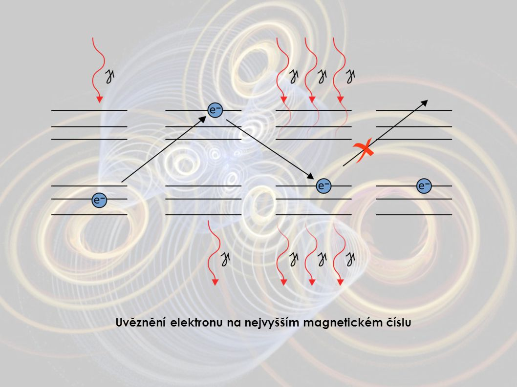 Uvěznění elektronu na nejvyšším magnetickém číslu
