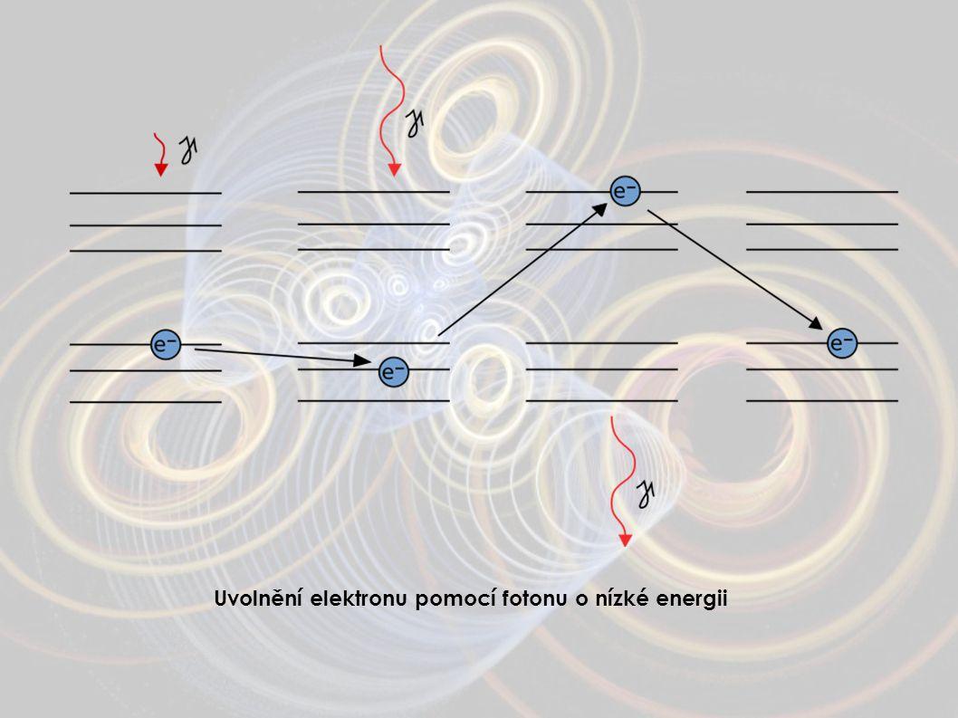 Uvolnění elektronu pomocí fotonu o nízké energii