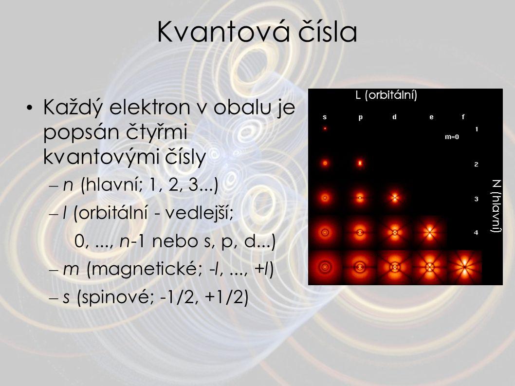 Kvantová čísla L (orbitální) Každý elektron v obalu je popsán čtyřmi kvantovými čísly. n (hlavní; 1, 2, 3...)