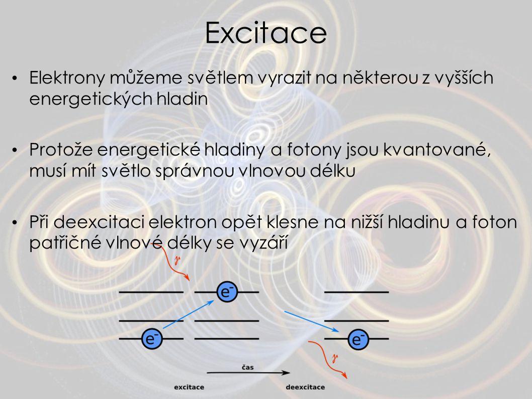 Excitace Elektrony můžeme světlem vyrazit na některou z vyšších energetických hladin.