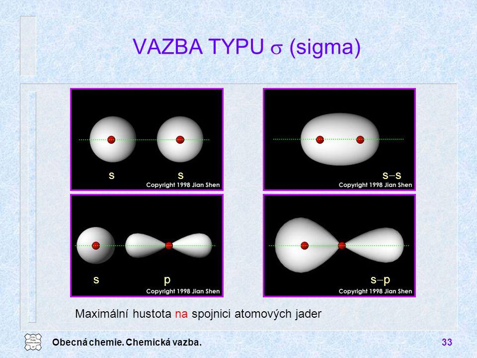 VAZBA TYPU  (sigma) s ss p s s-p