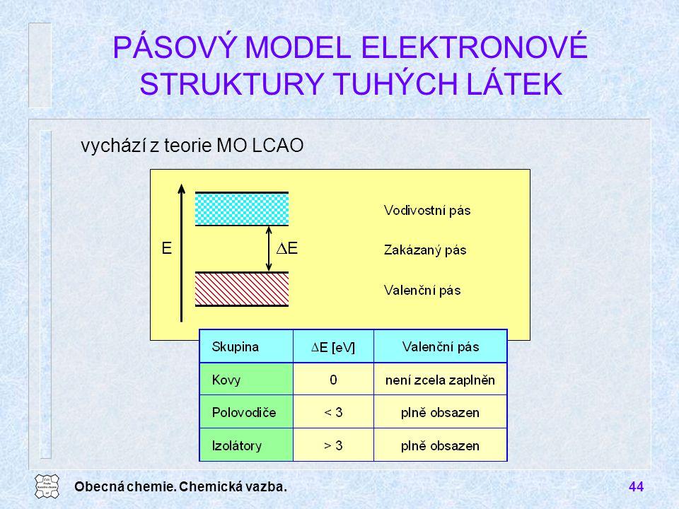 PÁSOVÝ MODEL ELEKTRONOVÉ STRUKTURY TUHÝCH LÁTEK