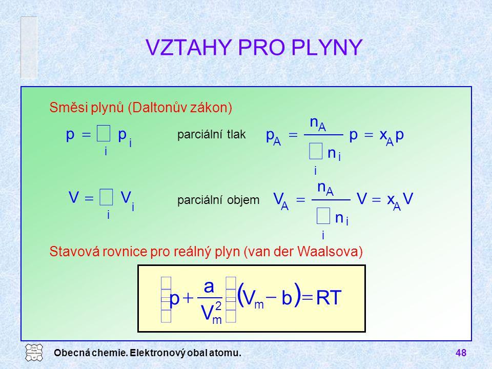 å å å å ( ) VZTAHY PRO PLYNY RT b V a p = - ÷ ø ö ç è æ + p x n = = p