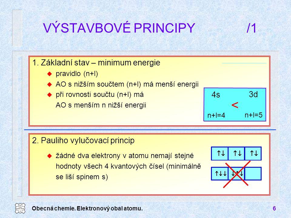 VÝSTAVBOVÉ PRINCIPY /1 < 1. Základní stav – minimum energie 4s 3d