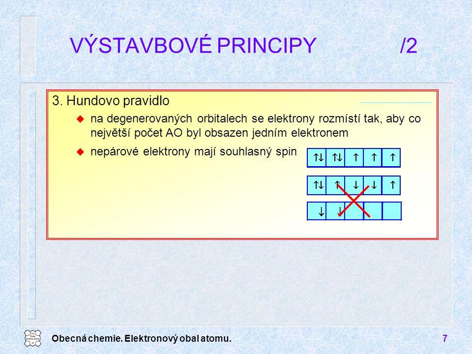 VÝSTAVBOVÉ PRINCIPY /2 3. Hundovo pravidlo