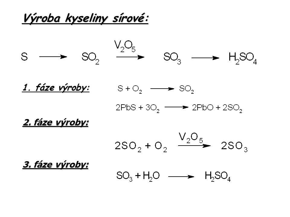 Výroba kyseliny sírové: